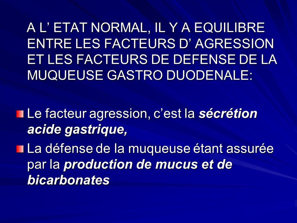 A L' ETAT NORMAL, IL Y A EQUILIBRE ENTRE LES FACTEURS D' AGRESSION ET LES FACTEURS DE DEFENSE DE LA MUQUEUSE GASTRO DUODENALE: