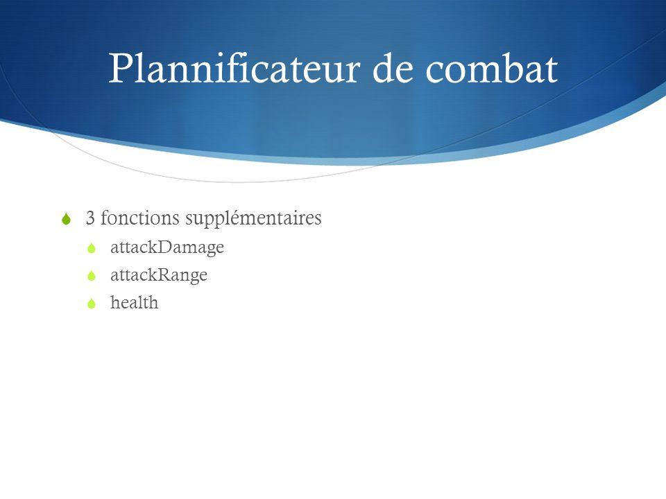 Plannificateur de combat