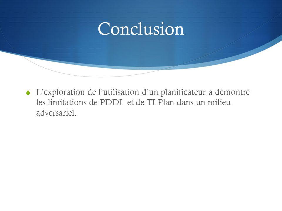 Conclusion L'exploration de l'utilisation d'un planificateur a démontré les limitations de PDDL et de TLPlan dans un milieu adversariel.