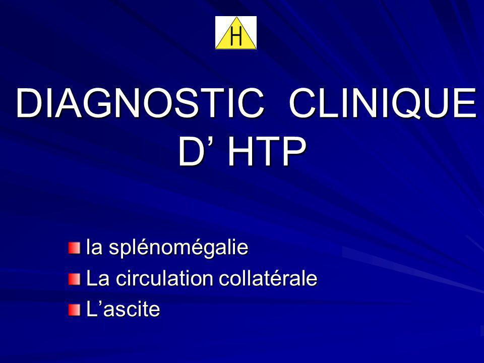 DIAGNOSTIC CLINIQUE D' HTP