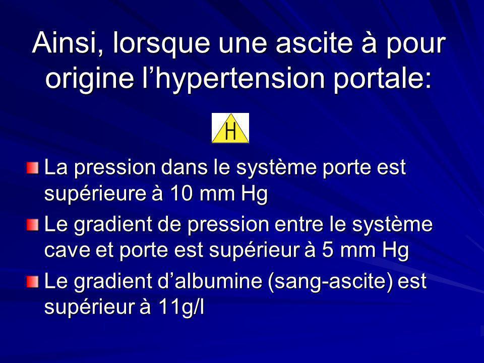 Ainsi, lorsque une ascite à pour origine l'hypertension portale: