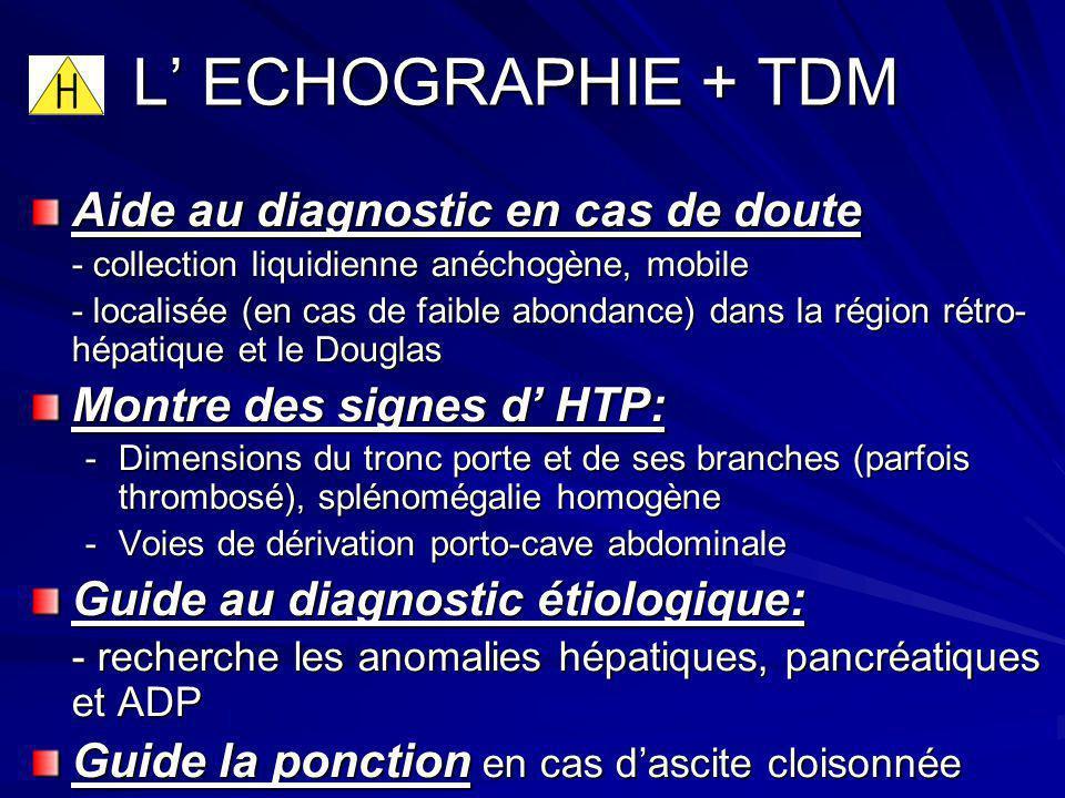 L' ECHOGRAPHIE + TDM Aide au diagnostic en cas de doute