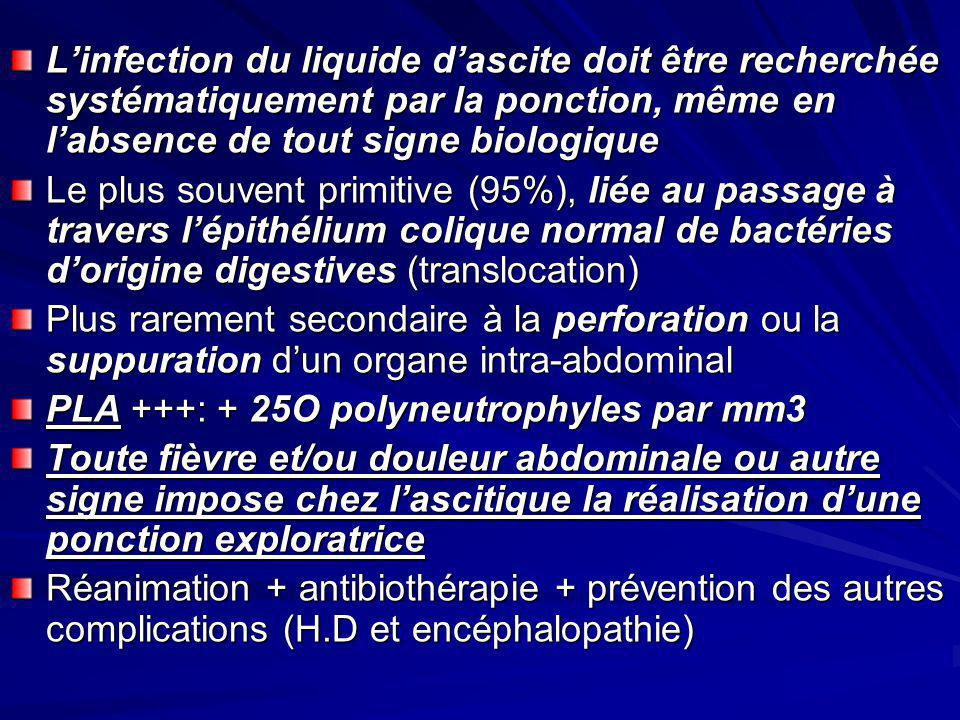 L'infection du liquide d'ascite doit être recherchée systématiquement par la ponction, même en l'absence de tout signe biologique