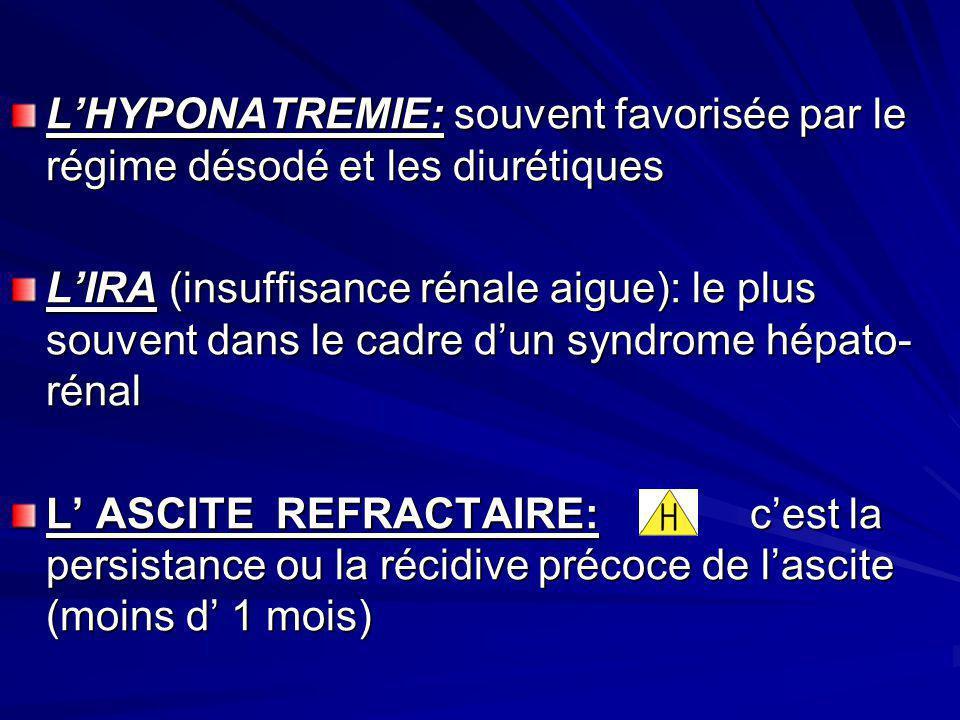 L'HYPONATREMIE: souvent favorisée par le régime désodé et les diurétiques