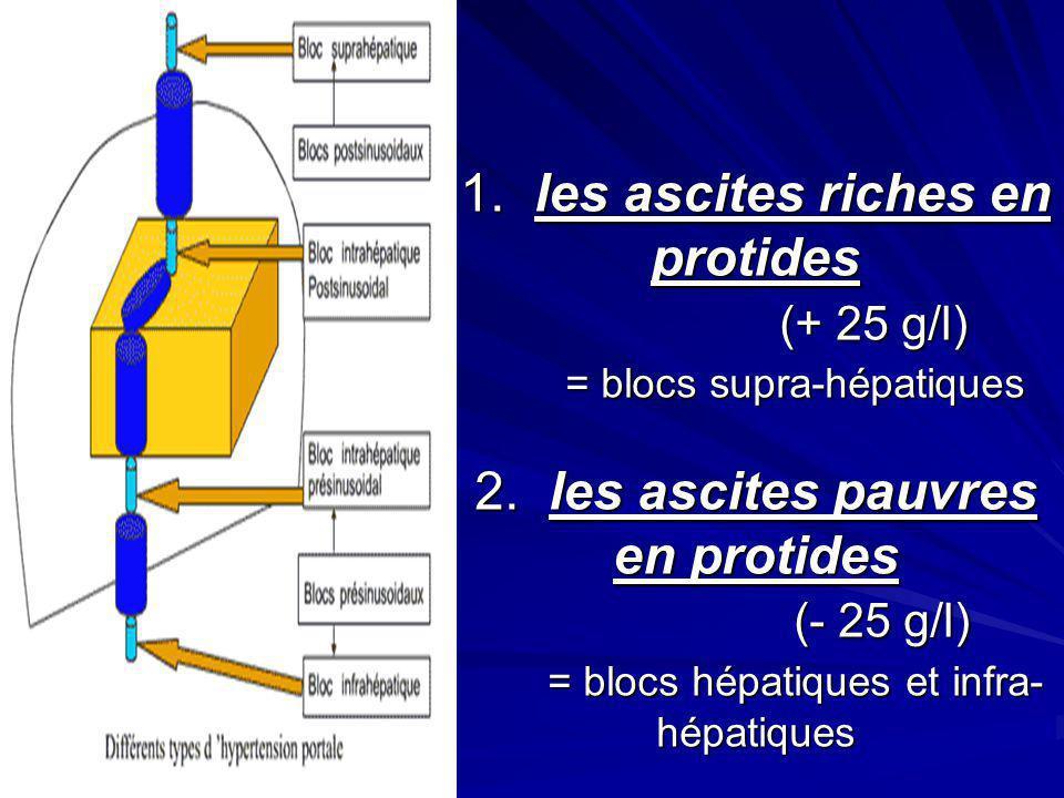 1. les ascites riches en protides (+ 25 g/l) = blocs supra-hépatiques 2.