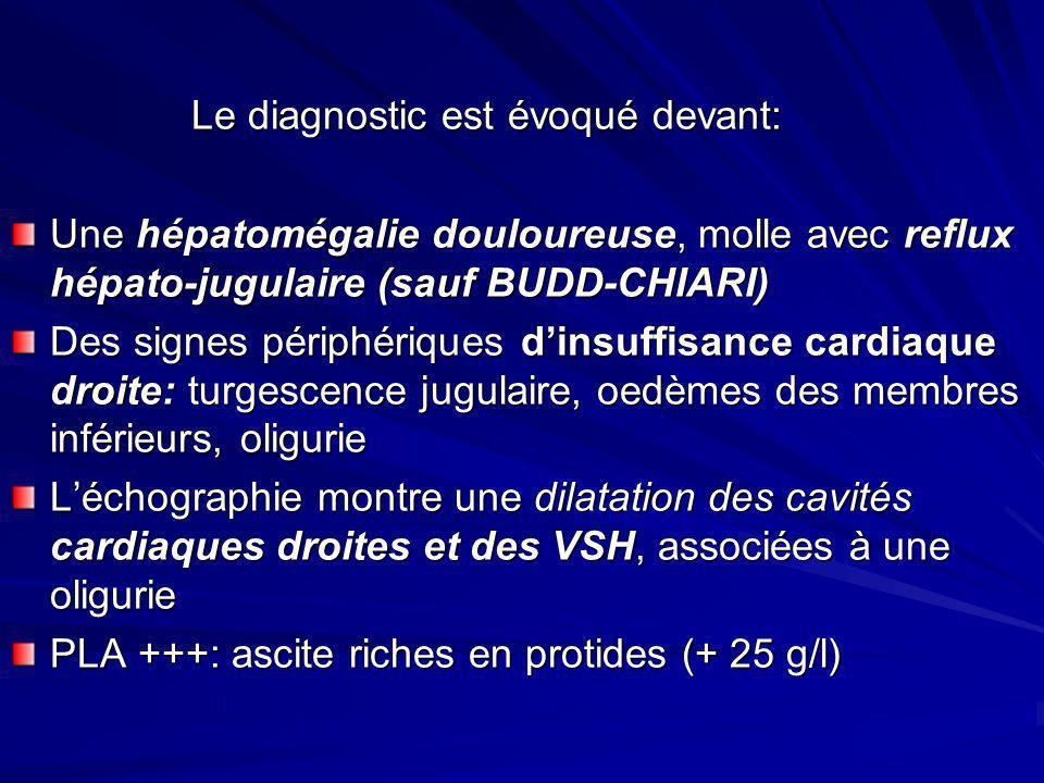 Le diagnostic est évoqué devant: