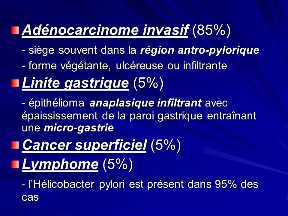 Adénocarcinome invasif (85%)