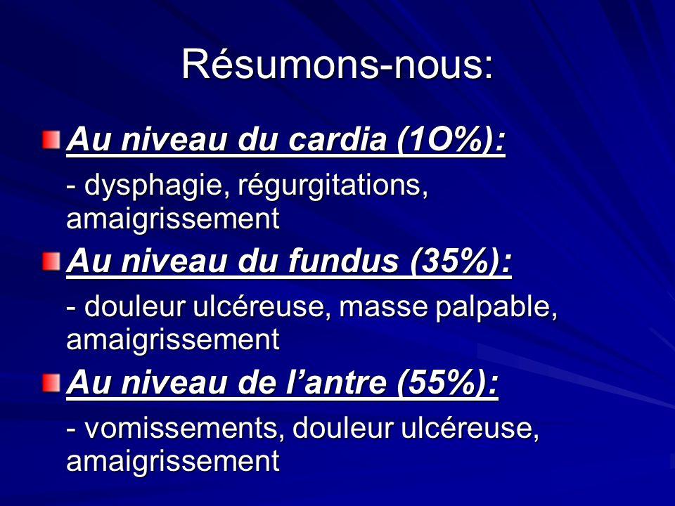 Résumons-nous: Au niveau du cardia (1O%):
