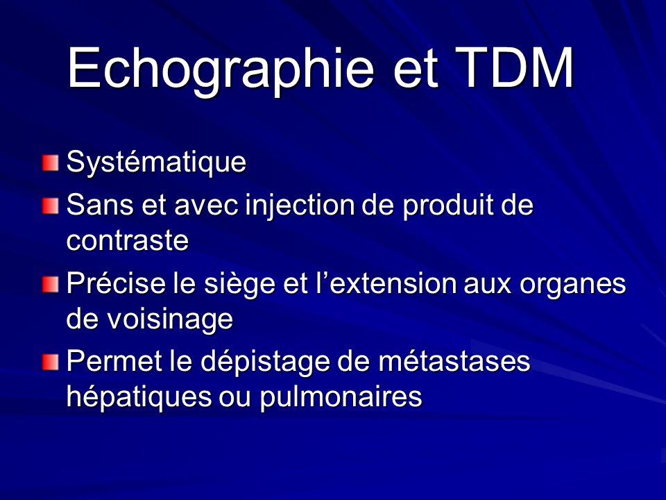 Echographie et TDM Systématique