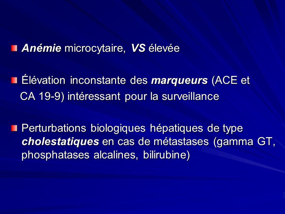 Anémie microcytaire, VS élevée