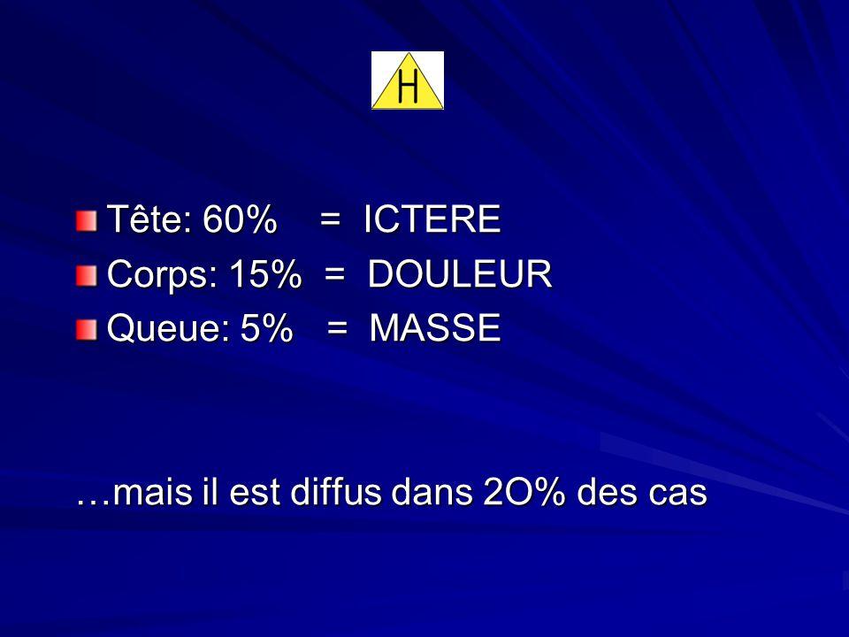 Tête: 60% = ICTERE Corps: 15% = DOULEUR. Queue: 5% = MASSE.