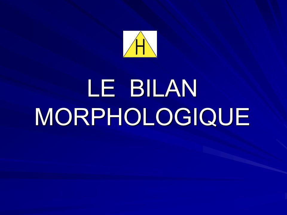 LE BILAN MORPHOLOGIQUE