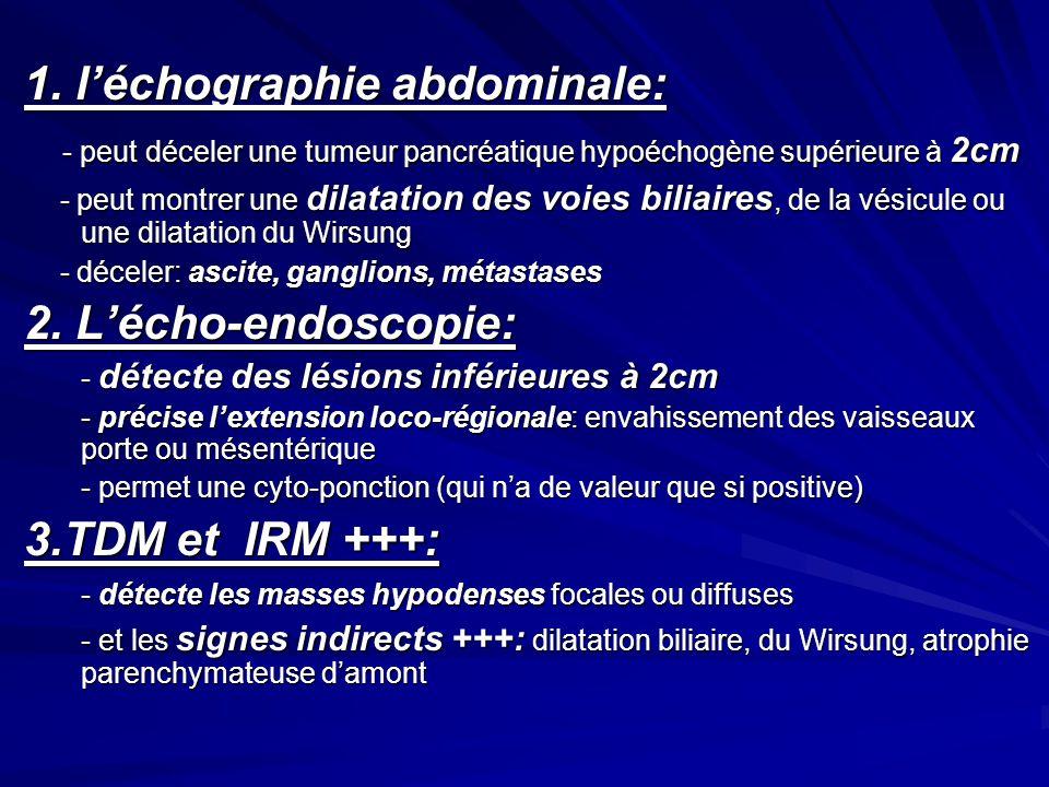 1. l'échographie abdominale: