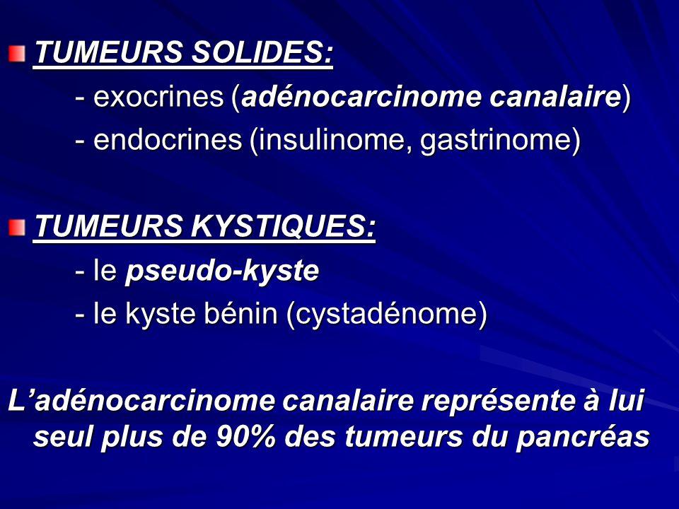 TUMEURS SOLIDES: - exocrines (adénocarcinome canalaire) - endocrines (insulinome, gastrinome) TUMEURS KYSTIQUES: