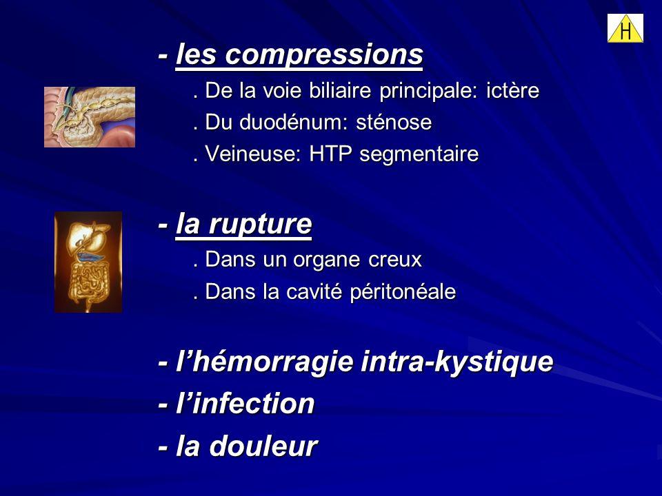 - l'infection - la douleur - les compressions