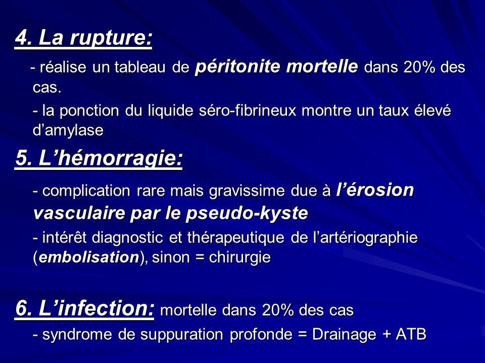 6. L'infection: mortelle dans 20% des cas