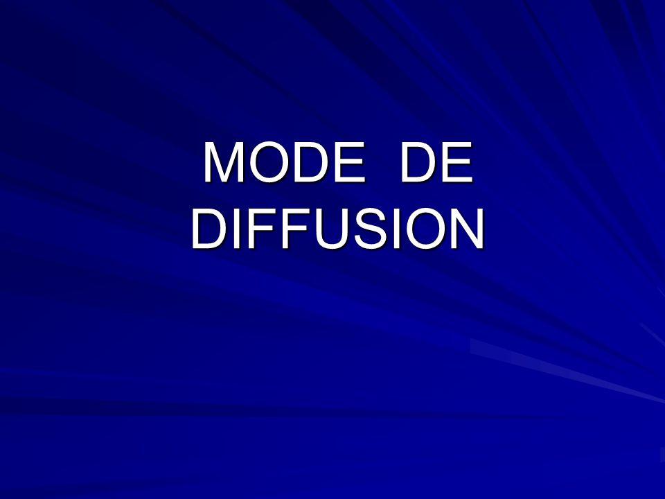 MODE DE DIFFUSION