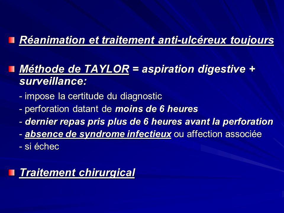 Réanimation et traitement anti-ulcéreux toujours