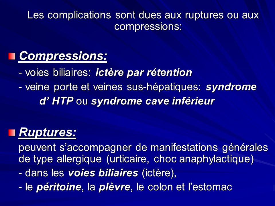 Les complications sont dues aux ruptures ou aux compressions: