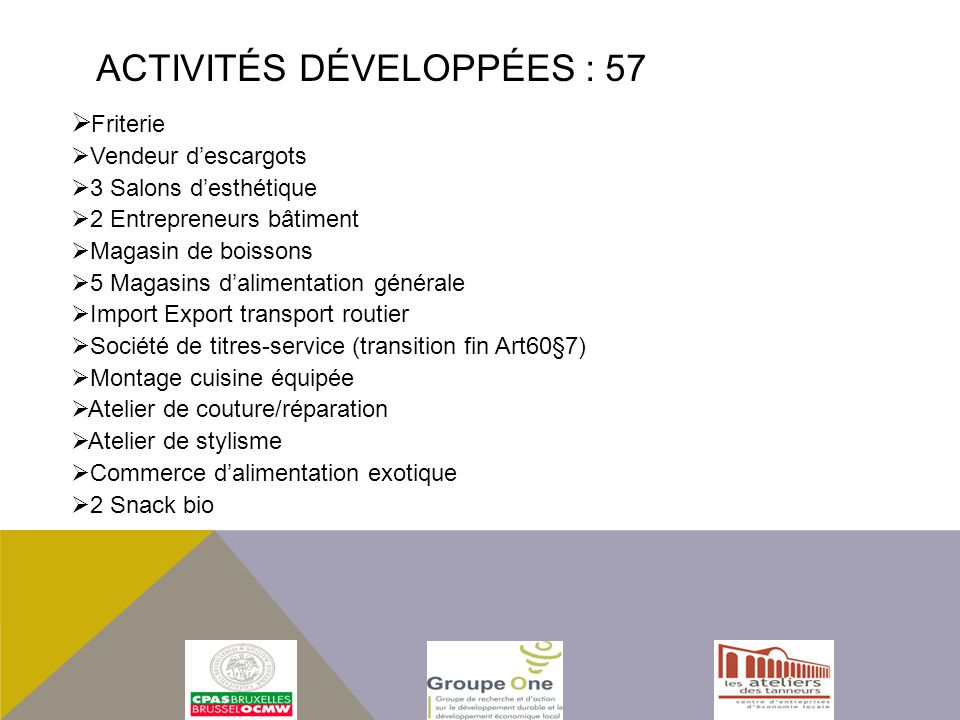 Activités développées : 57