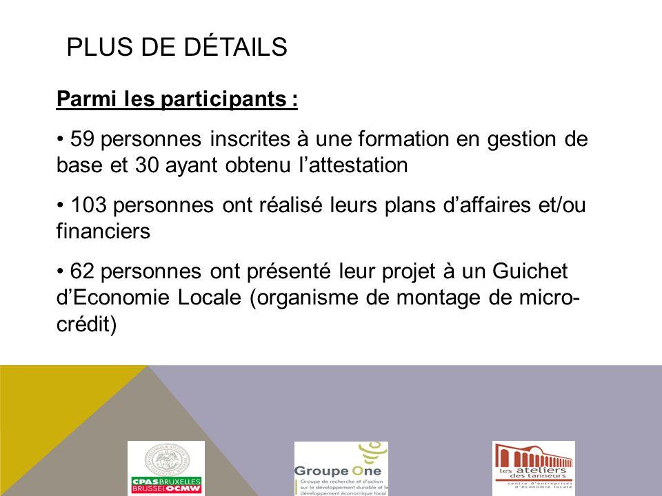 Plus de détails Parmi les participants :