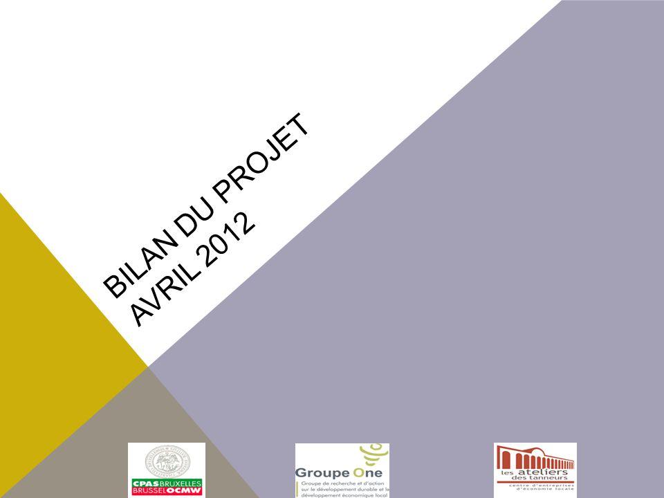 Bilan du projet Avril 2012