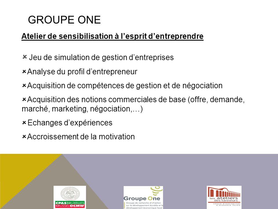 Groupe One Jeu de simulation de gestion d'entreprises