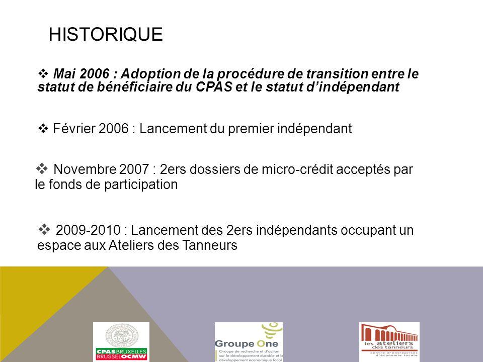 Historique Mai 2006 : Adoption de la procédure de transition entre le statut de bénéficiaire du CPAS et le statut d'indépendant.
