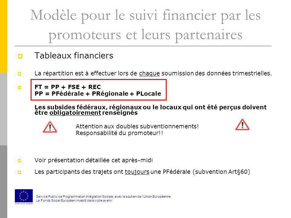 Modèle pour le suivi financier par les promoteurs et leurs partenaires