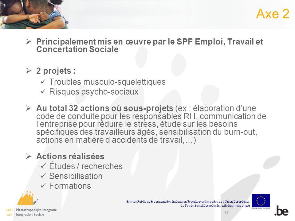 Axe 2 Principalement mis en œuvre par le SPF Emploi, Travail et Concertation Sociale. 2 projets : Troubles musculo-squelettiques.