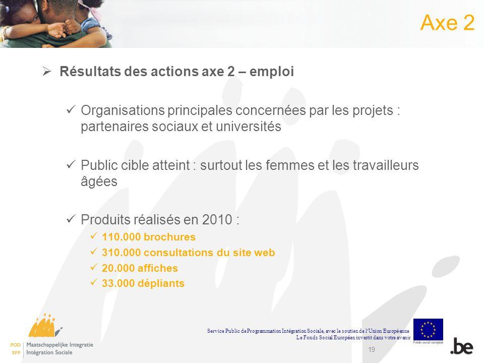 Axe 2 Résultats des actions axe 2 – emploi
