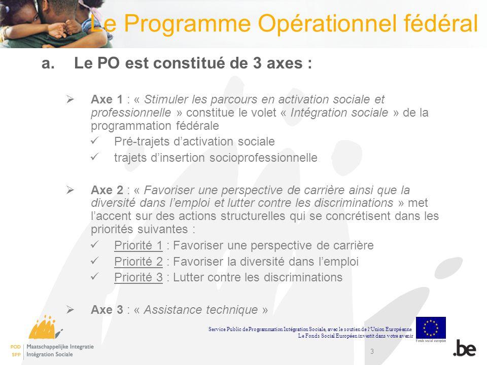Le Programme Opérationnel fédéral