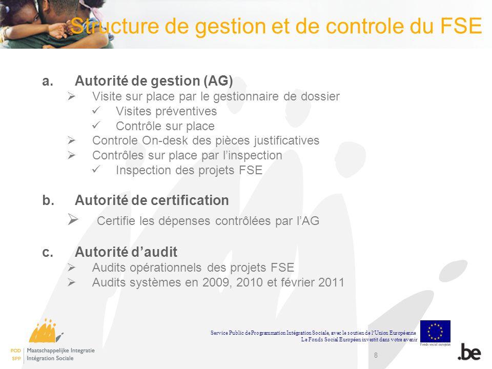 Structure de gestion et de controle du FSE