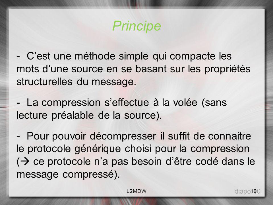 Principe C'est une méthode simple qui compacte les mots d'une source en se basant sur les propriétés structurelles du message.