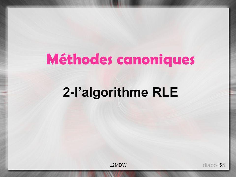 Méthodes canoniques 2-l'algorithme RLE