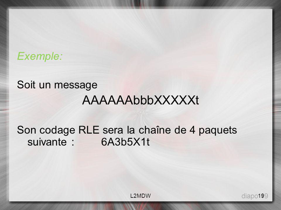 AAAAAAbbbXXXXXt Exemple: Soit un message