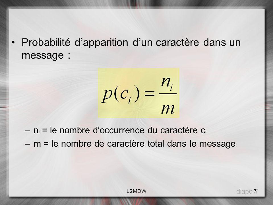Probabilité d'apparition d'un caractère dans un message :