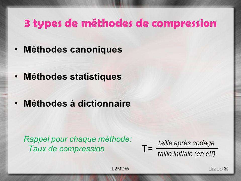 3 types de méthodes de compression