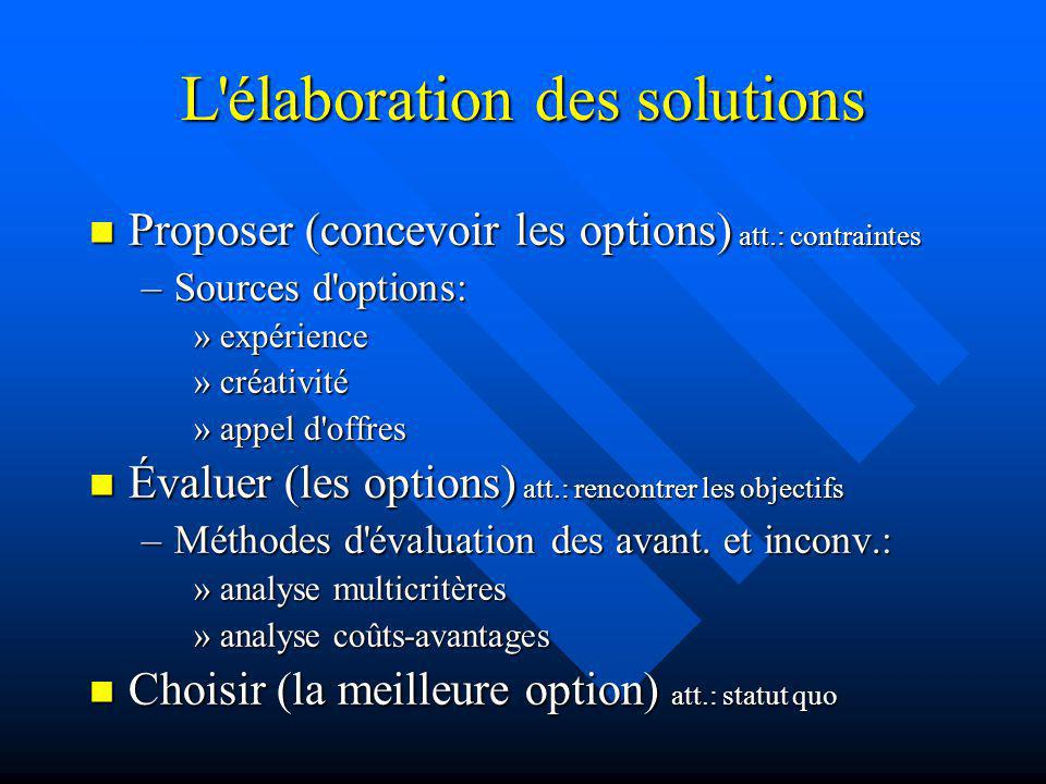 L élaboration des solutions