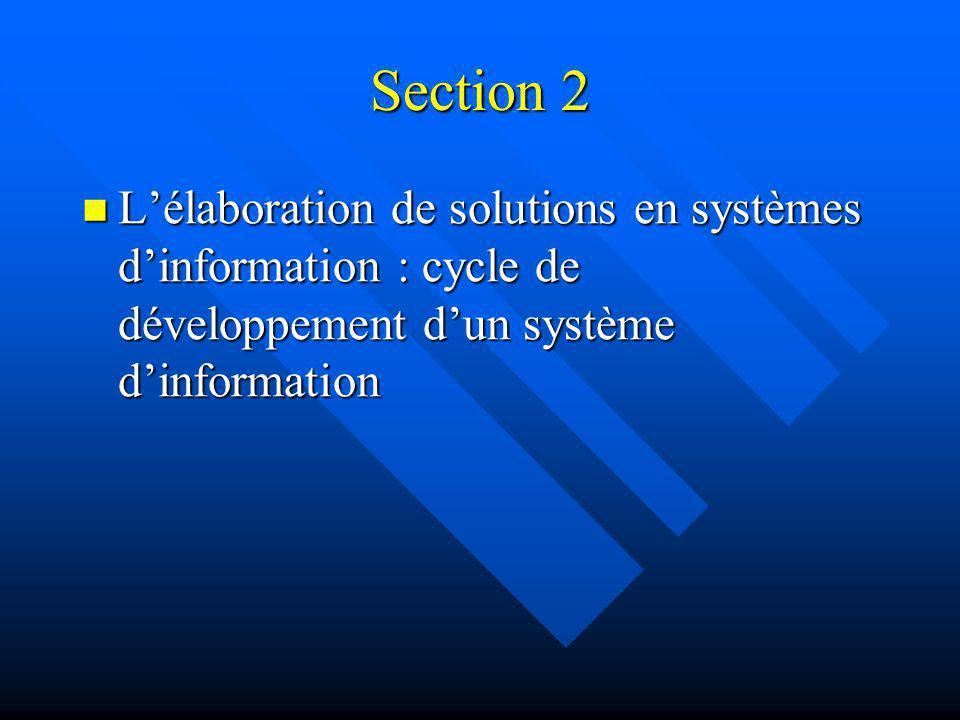 Section 2 L'élaboration de solutions en systèmes d'information : cycle de développement d'un système d'information.