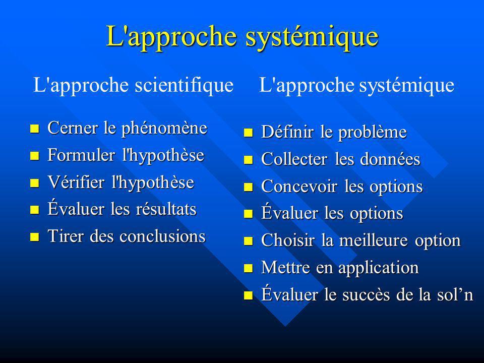 L approche systémique L approche scientifique L approche systémique
