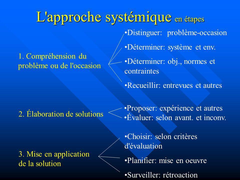 L approche systémique en étapes