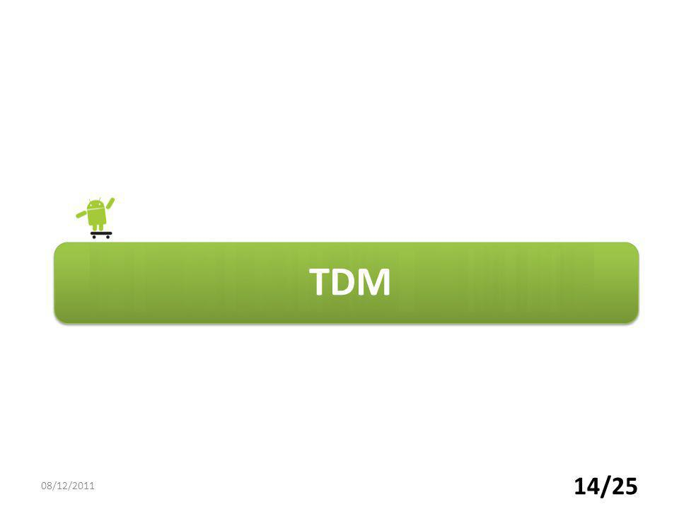 TDM 08/12/2011
