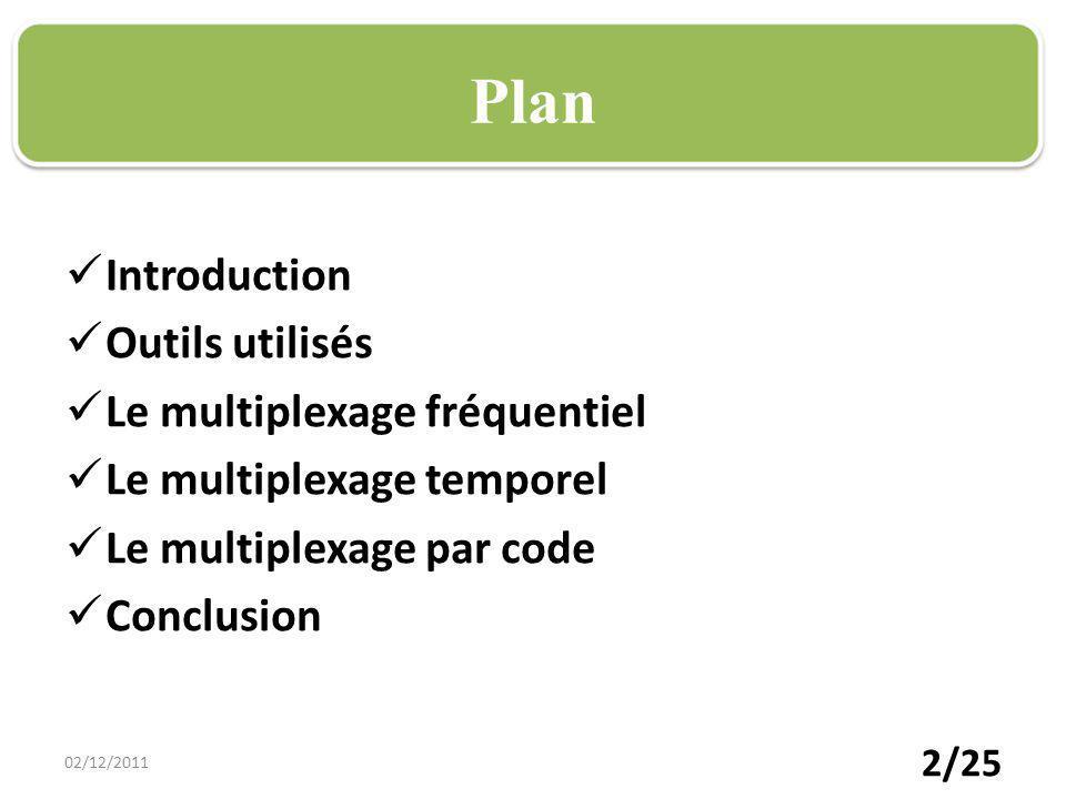 Plan Introduction Outils utilisés Le multiplexage fréquentiel