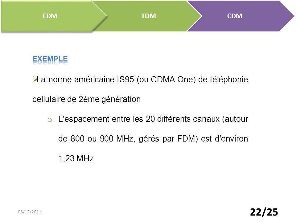 FDM TDM. CDM. Exemple. La norme américaine IS95 (ou CDMA One) de téléphonie cellulaire de 2ème génération.