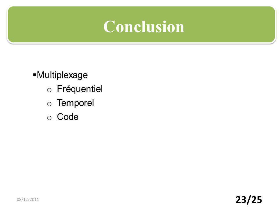 Conclusion Plan Multiplexage Fréquentiel Temporel Code 08/12/2011