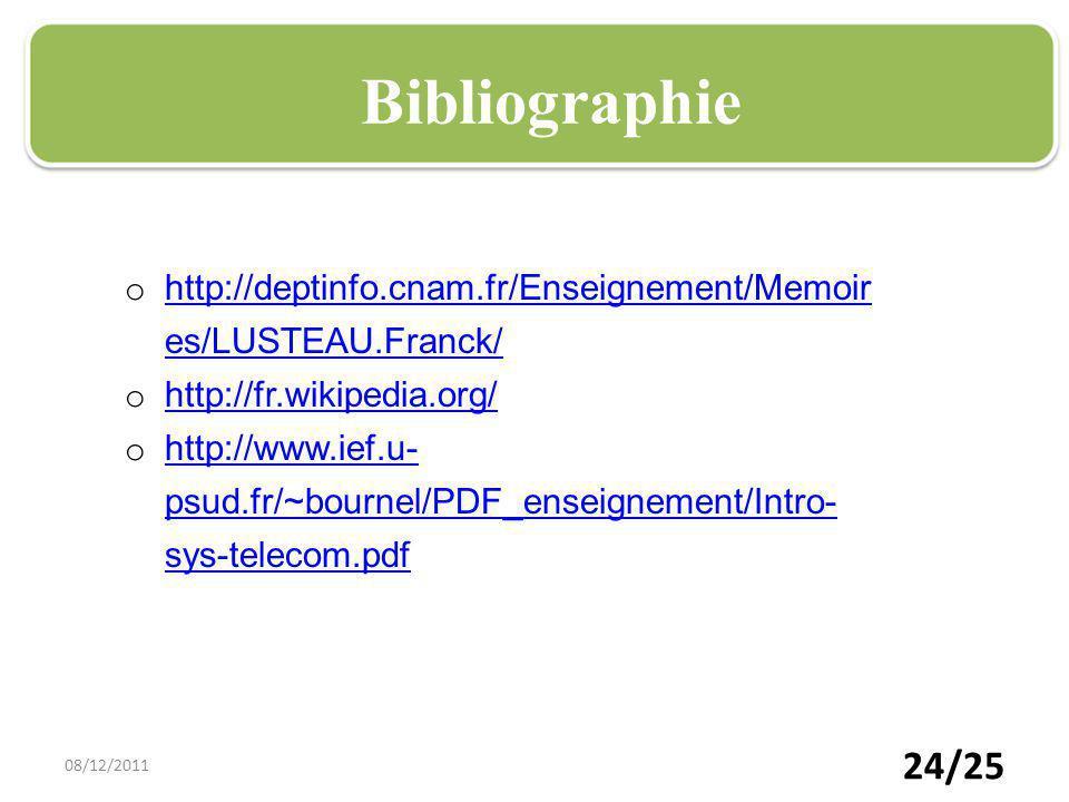Bibliographie Plan. http://deptinfo.cnam.fr/Enseignement/Memoires/LUSTEAU.Franck/ http://fr.wikipedia.org/