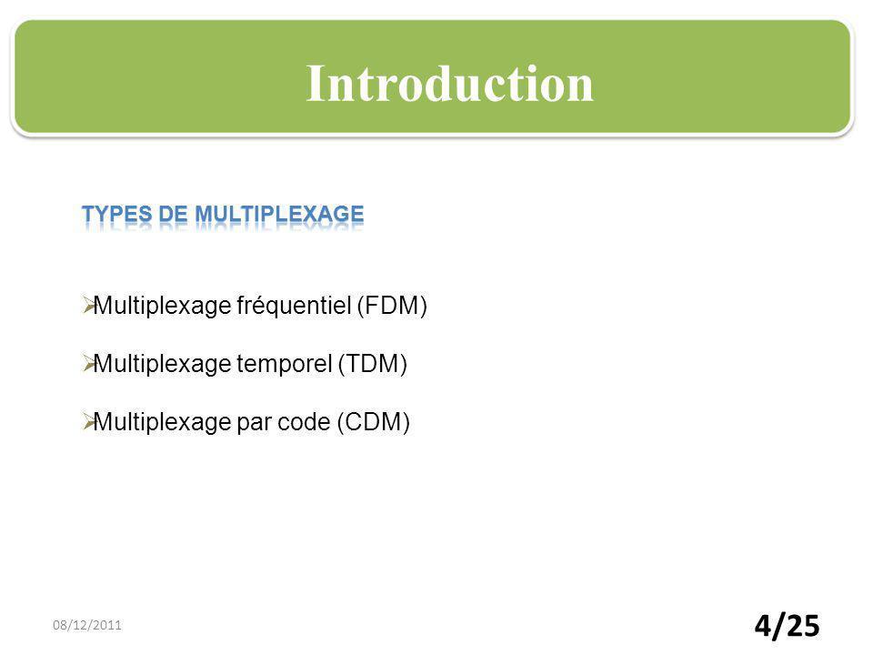 Introduction Multiplexage fréquentiel (FDM)