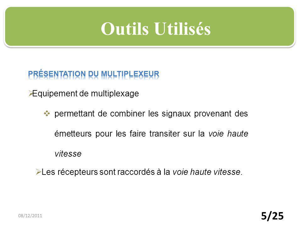 Outils Utilisés Equipement de multiplexage