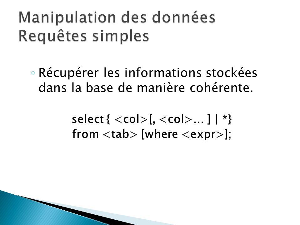 Manipulation des données Requêtes simples
